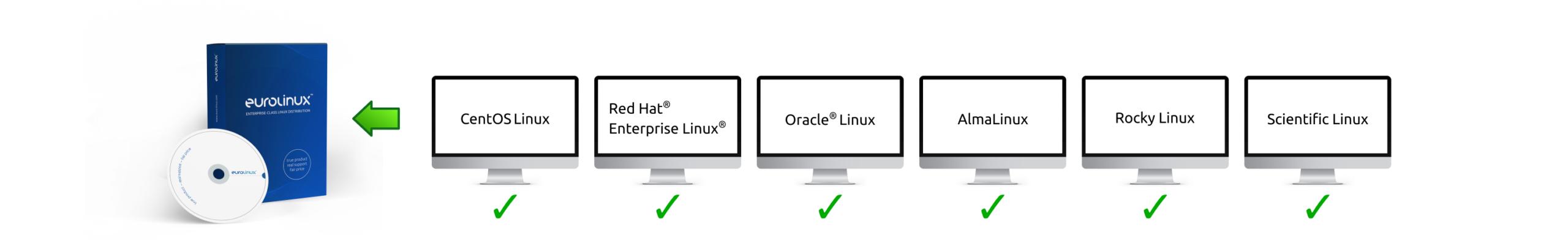 Przełączenie repozytorium na EuroLinux